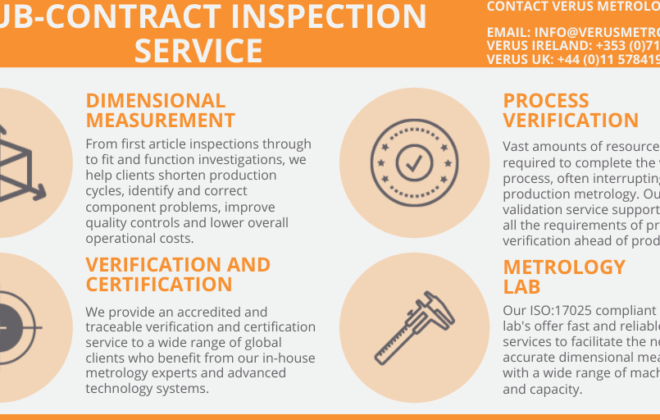 Sub-Contract Inspection Service