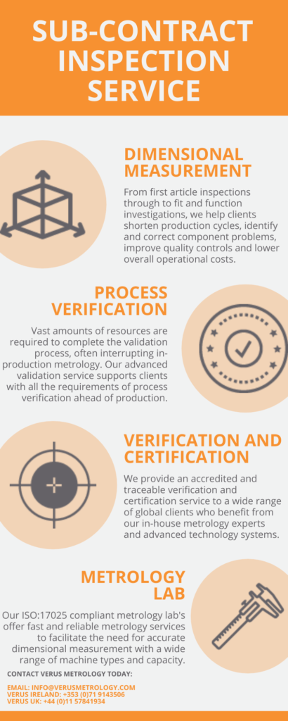 Sub-Contract Inspection Service at Verus Metrology